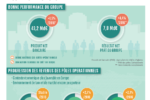 Résultats financiers 2017 de BNP Paribas
